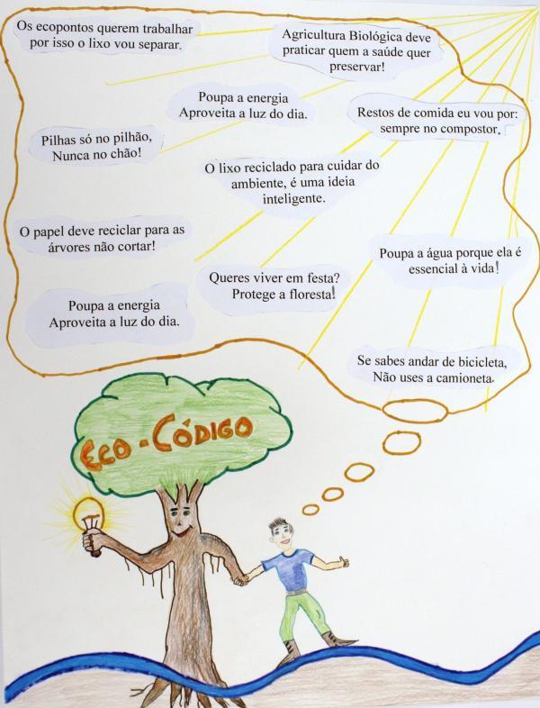 Trabalhos A Concurso Poster Eco Código Programa Eco Escolas
